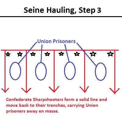SeineHaulingStep3