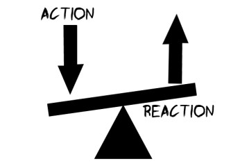 Action -- reaction Source: http://www.commoditytrademantra.com