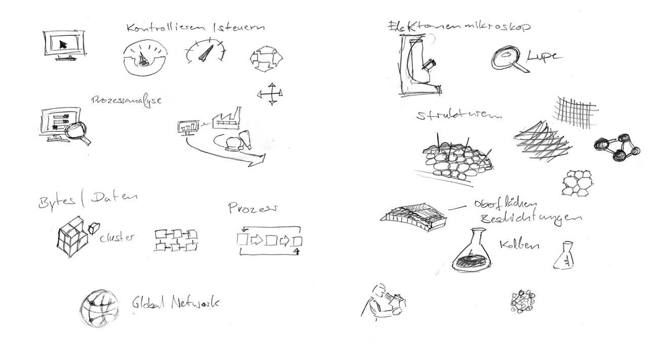 Skizzen für Icondesigns