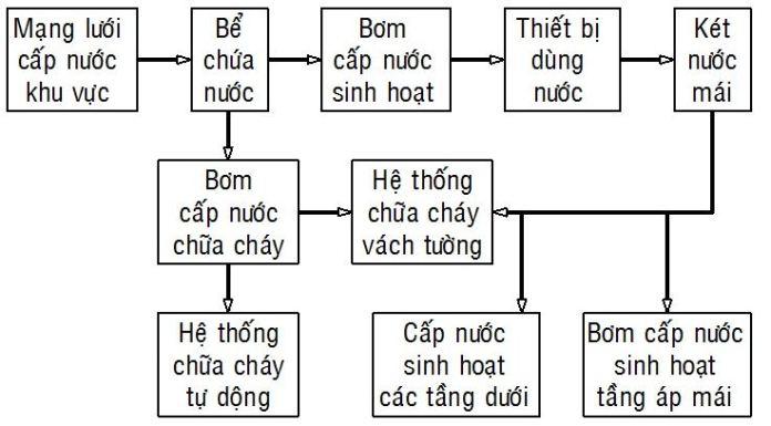 cap-thoat-nuoc2