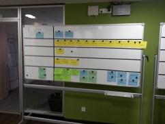 Productivity Board