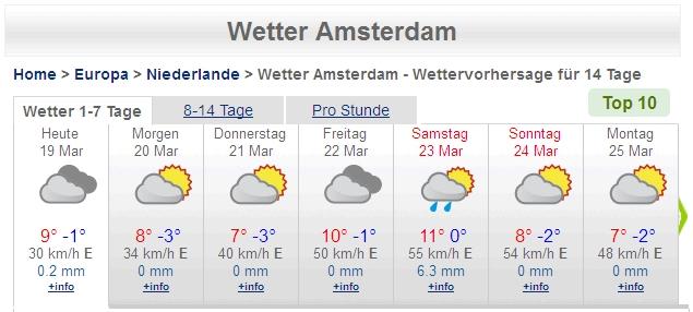 Amsterdam Wetter 19 MAR 2013