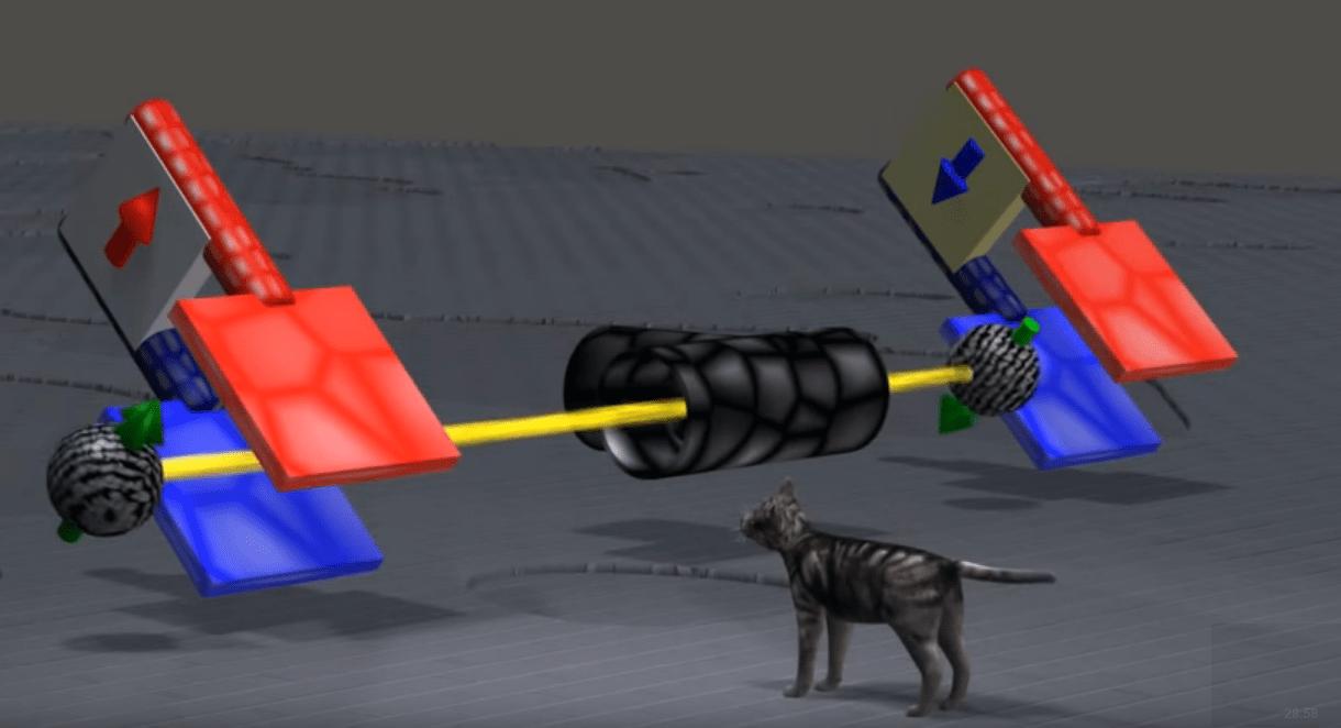 Schrodinger's Cat and Entanglement of qubits