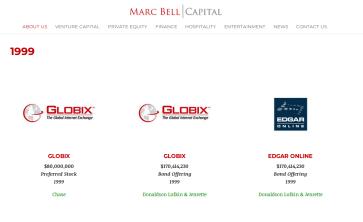 Globix Funding 1999 - Screenshot 2018