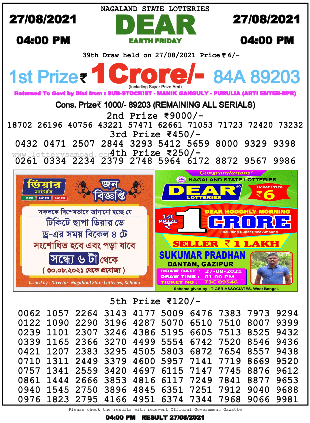 nagaland state lottery result today 4pm