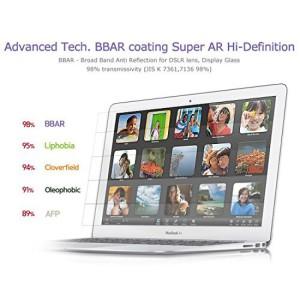 Macbook Air 13 Laptop Screen Protector2