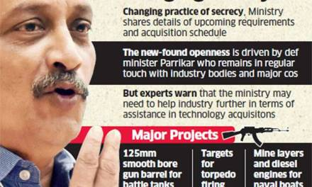 23 Projects for Private Industry from Defense Ministry