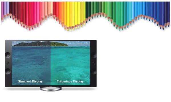 best Sony LED TV technologies in India