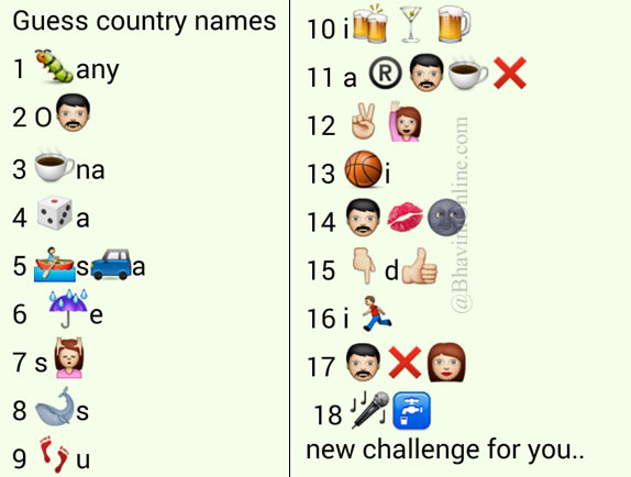 Whatsapp Puzzles Guess 18 Country Names From Emoticons and