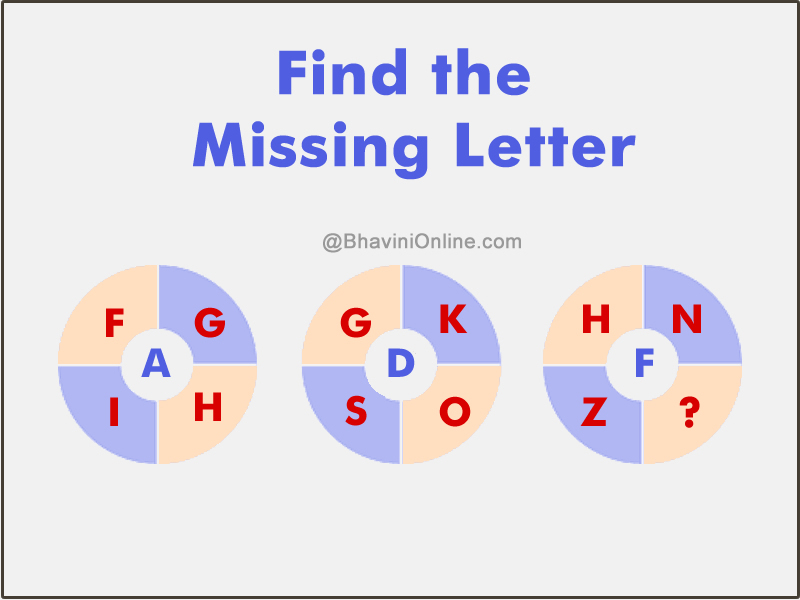 Fun Alphabet Riddle: Find the Missing Letter in The Circles