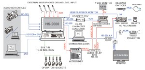 Videoke Wiring Diagram $ Reviewtechnews