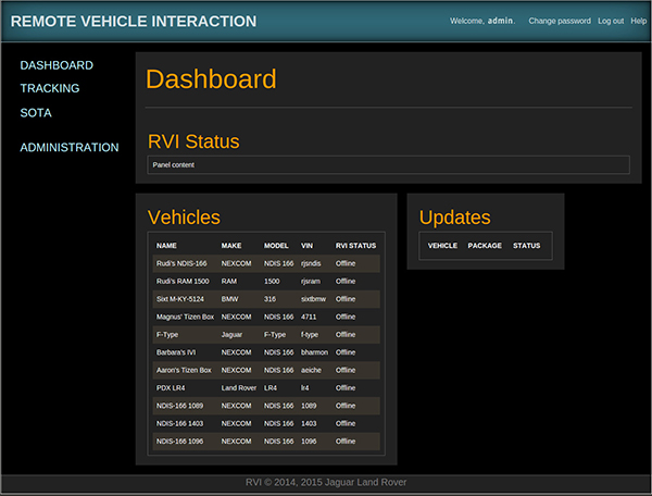 Remote Vehicle Interaction (RVI) application dashboard