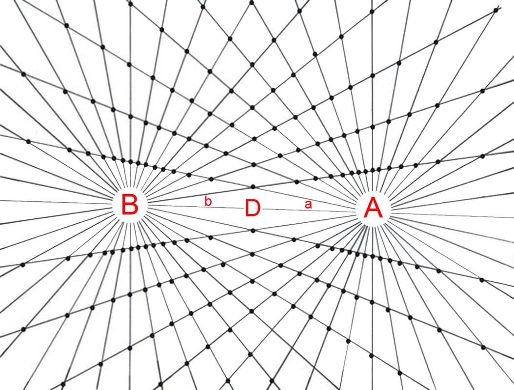 Bi Radial Matrix