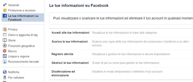 Le tipologie informazioni raccolte da Facebook