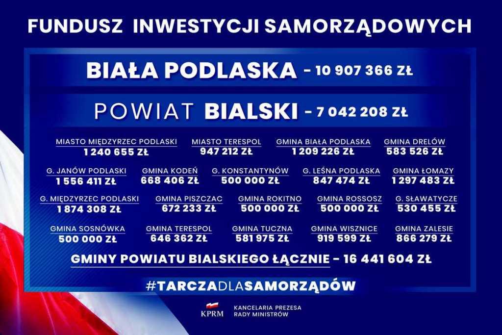 Biała Podlaska otrzyma blisko 11 mln zł z Fundusz Inwestycji Samorządowych