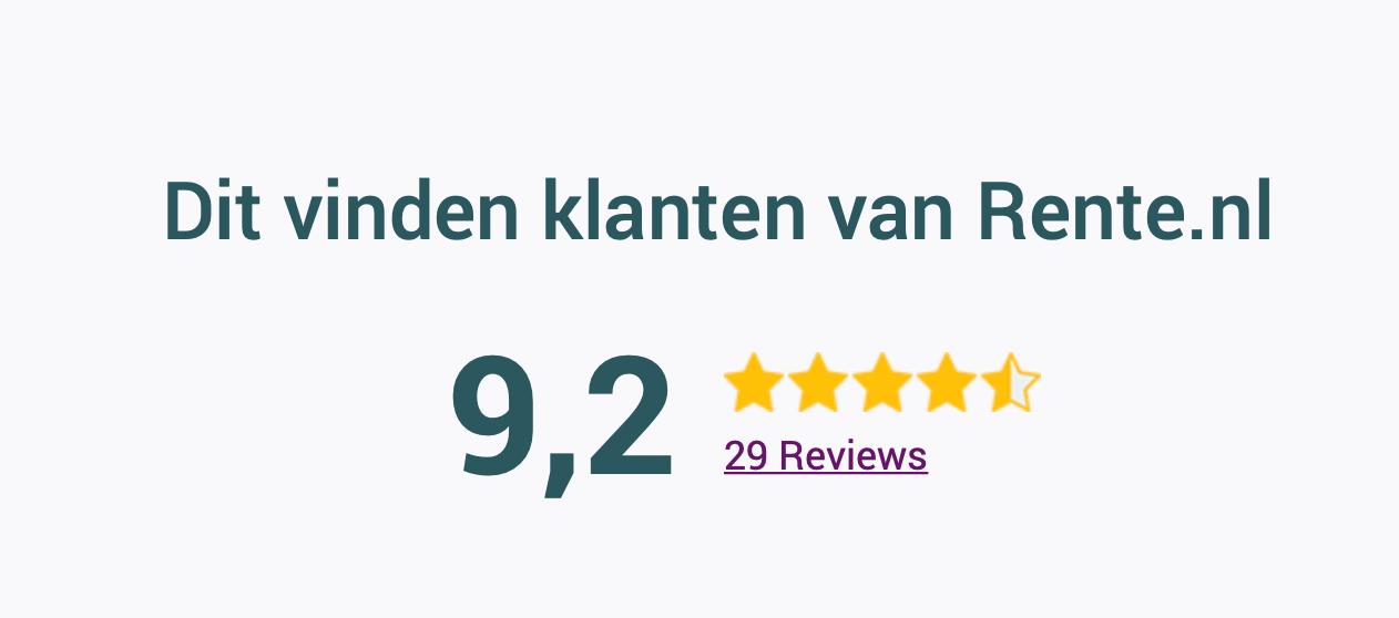 klantenwaardering rente.nl