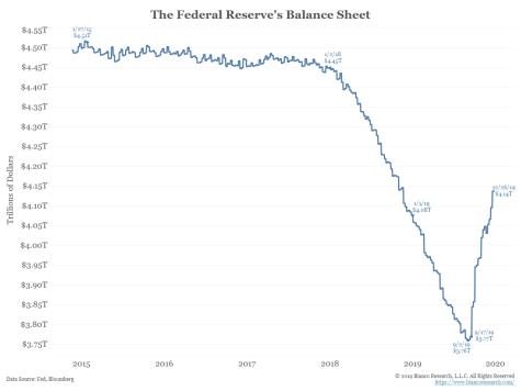 Resultado de imagem para não QE