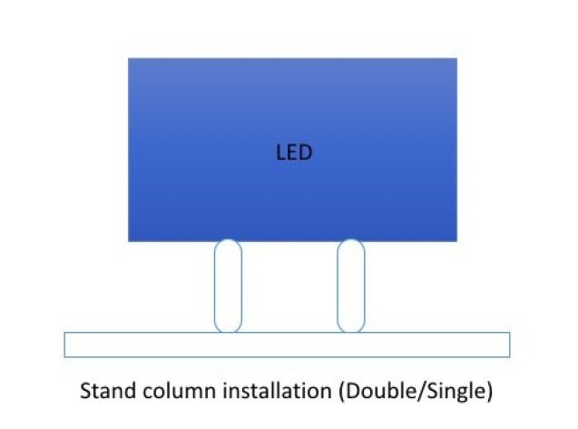 Standing column LED screens installation