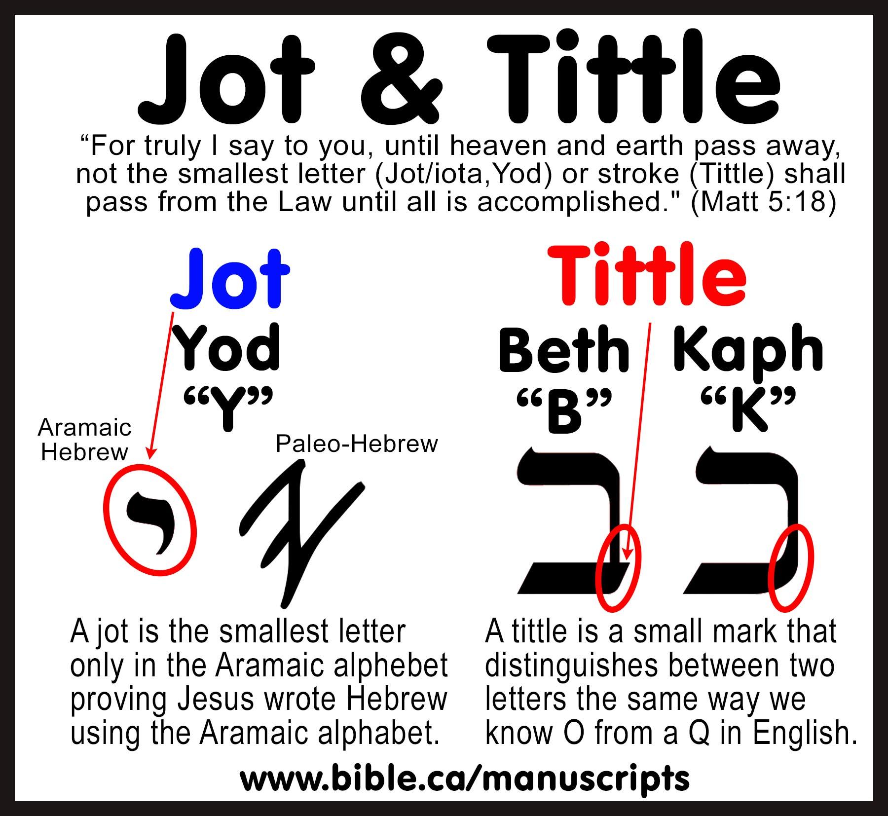 Four Hebrew Scripts Mosaic Hieroglyphic Paleo Aramaic