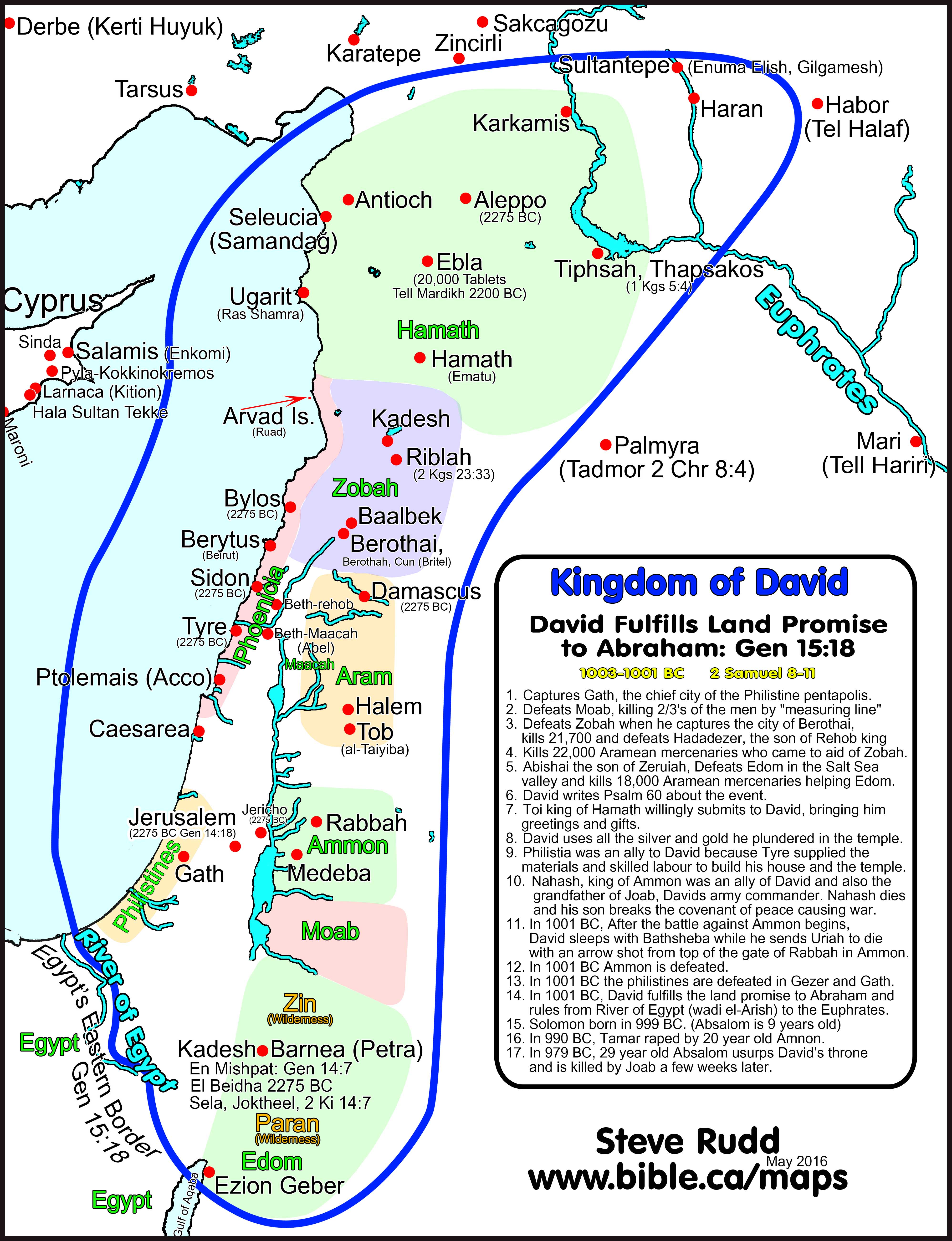 Kingdom Of David Fulfills Abraham S Land Promise