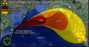 Fukushima Radiation projection