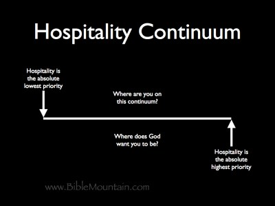 Hospitality continuum: At one extreme, hospitality is the absolute lowest priority. At the other extreme, hospitality is the absolute highest priority. Where are you on this continuum? Where does God want you to be?