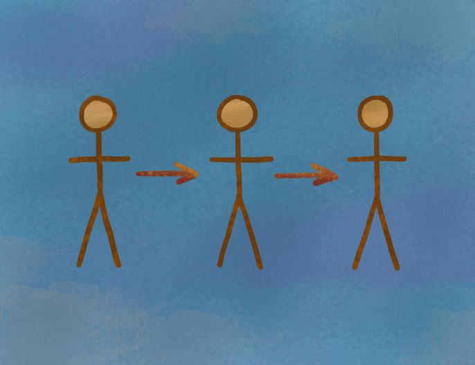 Storyboard 14: Making Disciples