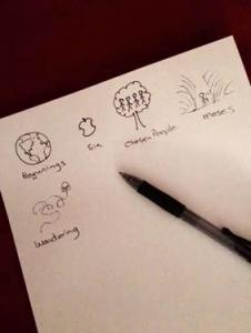 Draw the Storyline