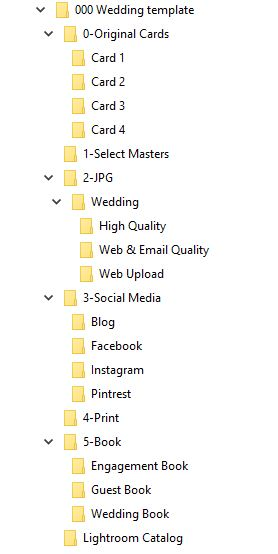 hierarchical view of my wedding photography folder structure