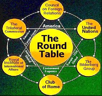 https://i2.wp.com/www.bibliotecapleyades.net/imagenes_sociopol/round_table05_01.jpg