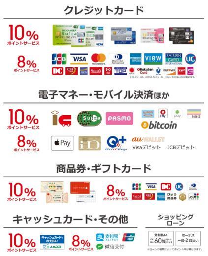 「支払い方法」の画像検索結果