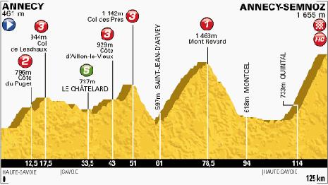 100-Tour-20-Annecy-Annecy-Semnoz-125KM