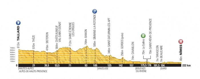 Tour-de-France-14-Stage-15