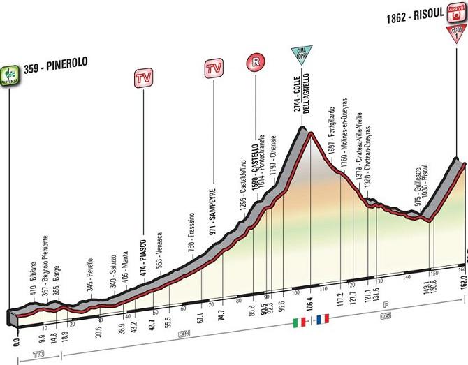 Giro-16-E19