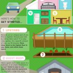 Turn Your Home into Summer Camp for Kids [INFOGRAPHIC]