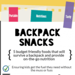 5 Budget Friendly Snacks That Will Survive a Backpack and Provide Nutrition