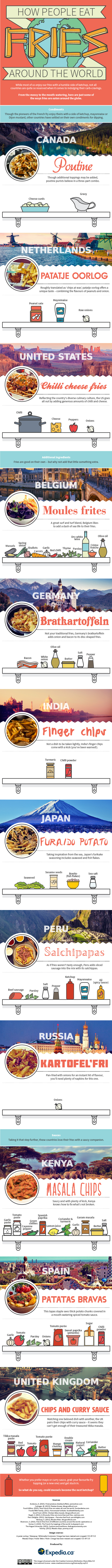 How People Eat Fries Around the World