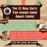 15 Facts About Coffee – The Good and The Bad