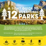A Guide to National Parks if You Only Have 1 Day