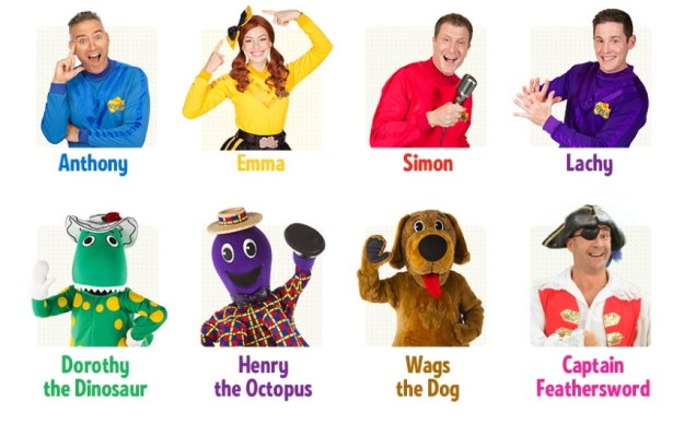 Wiggles Tour Characters