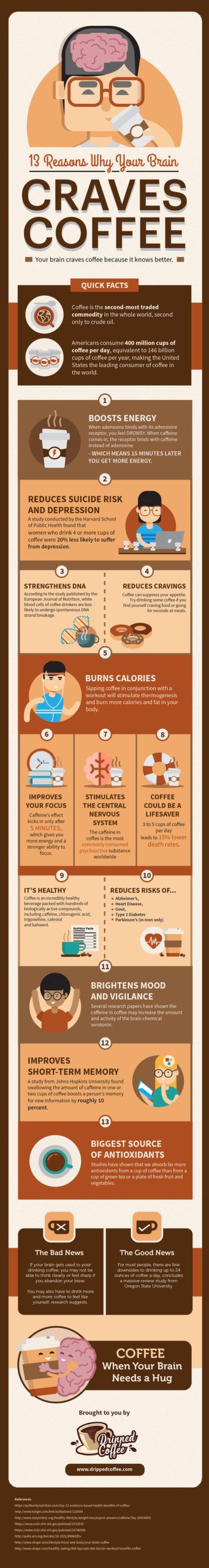 Benefits drinking coffee infographic