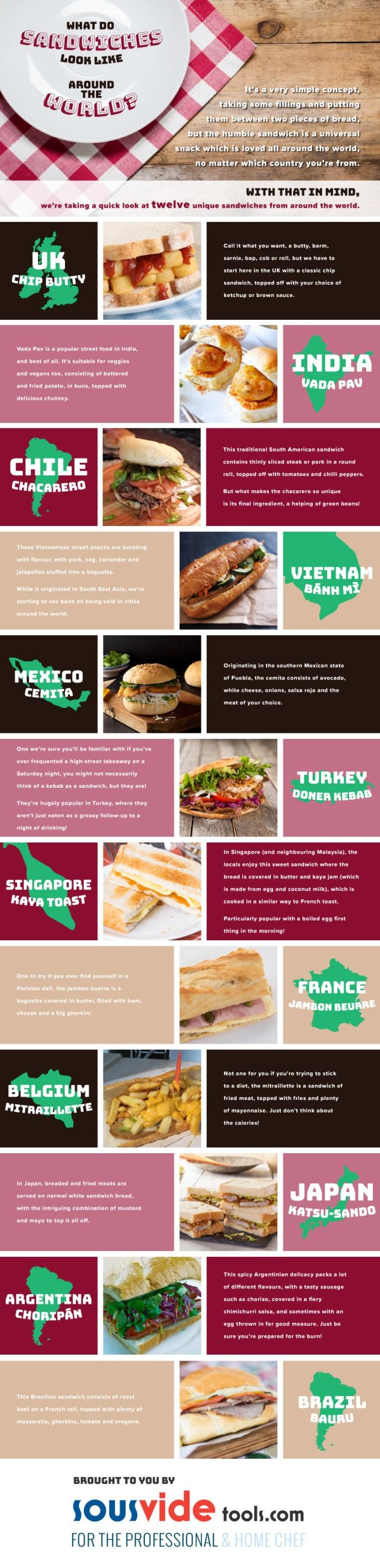 sandwiches around the world infographic