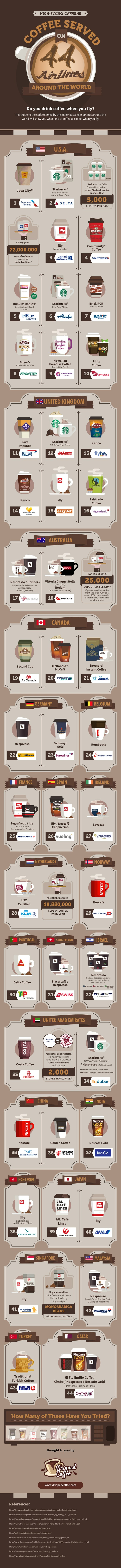 coffee airlines around the world