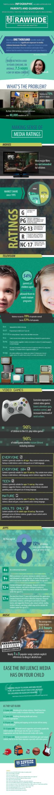 media violence infographic
