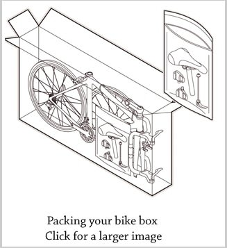 Bike packed inside box