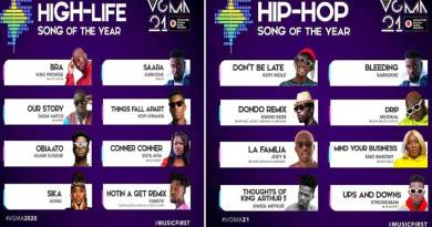 vgma2020 nominees vodafone Ghana Music Awards nominations list out.