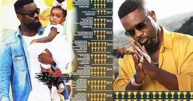 Sarkodie Biography profile awards n nominations list received