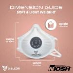 B226 N95 Dimensions