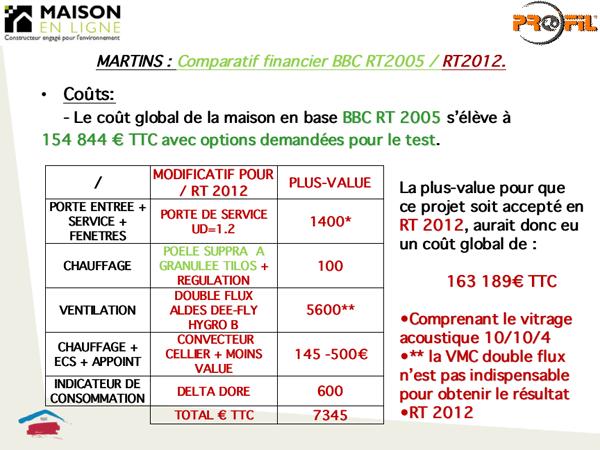 comparatif financier RT2005 / RT2012