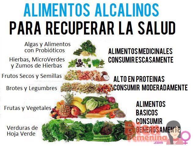 Dietas mas efectivas para bajar de peso - BienFemenina.com